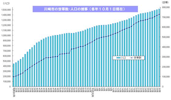 1_si_Population