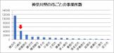 3_ken_Office